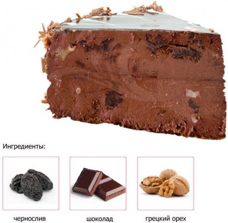 Начинка для торта чернослив грецкие орехи